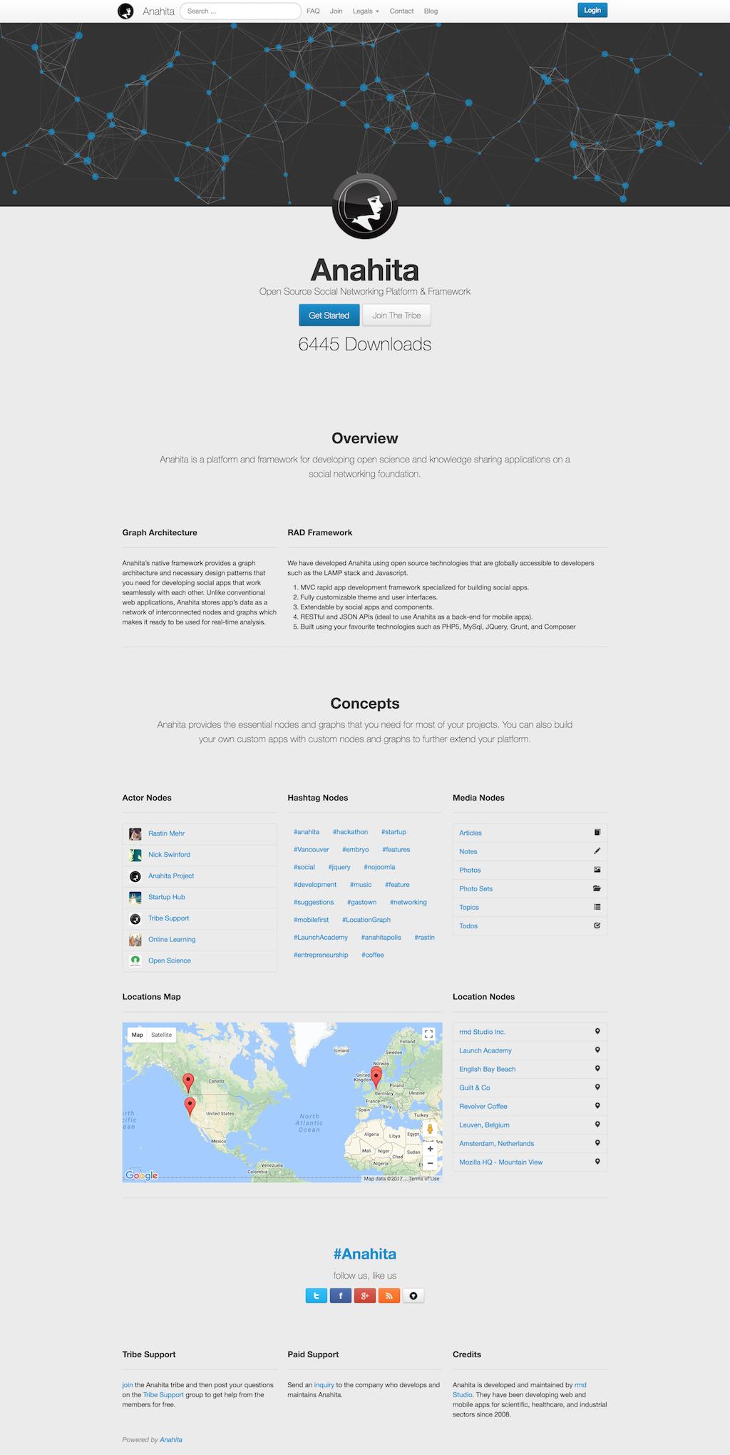 Anahita Social Networking Platform & Framework